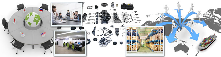 Contact Us Japanese Used Parts Online Shop Supply Vehicle Spares